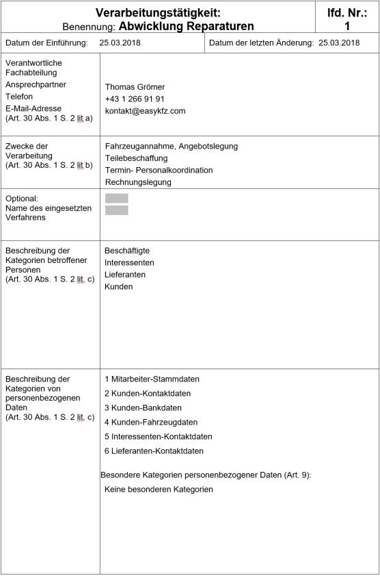 Muster Verarbeitungsverzeichnis Tätigkeit